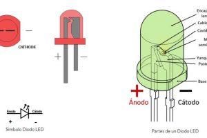 Wled-electronics_led_diagram